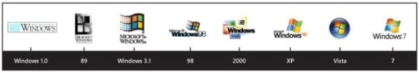 Windows-History