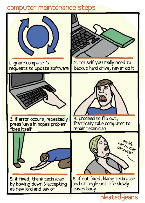 Computer-Maintenance-Steps