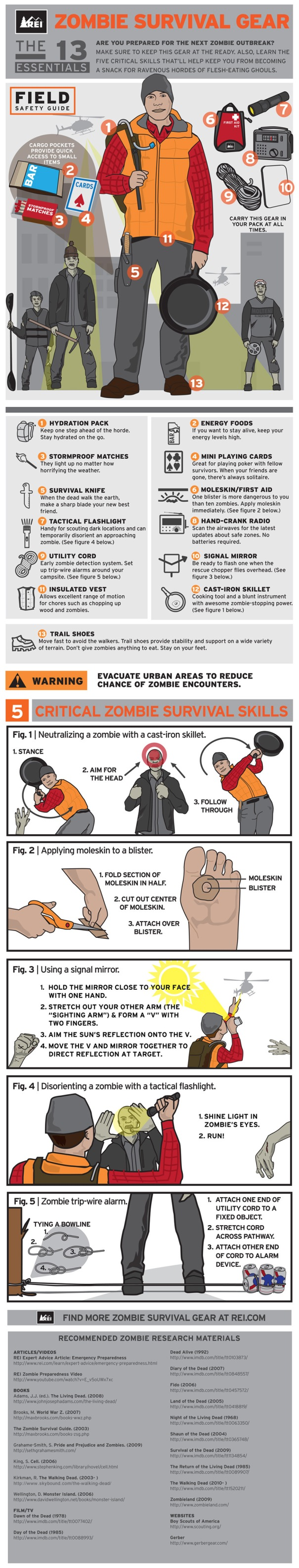 REI Zombie Guide