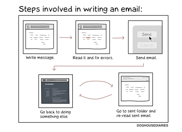 Composing-Emails