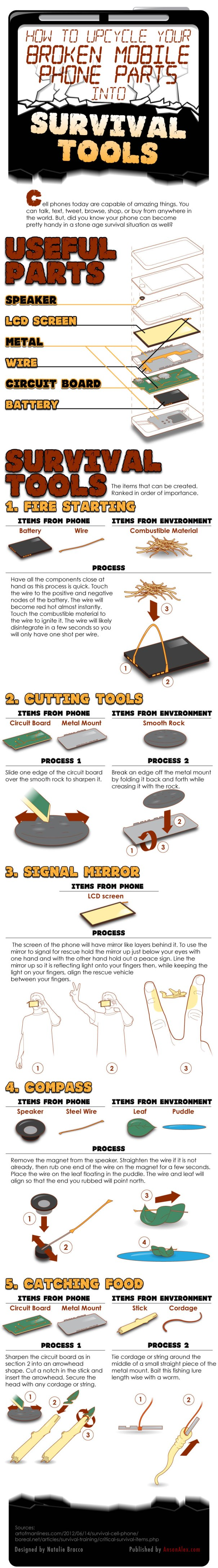 How-to-Use Parts Broken Cell Phone as Survival Tools Infographic