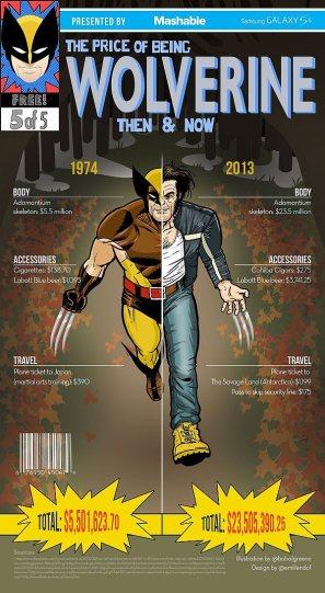 Wolverine Cost